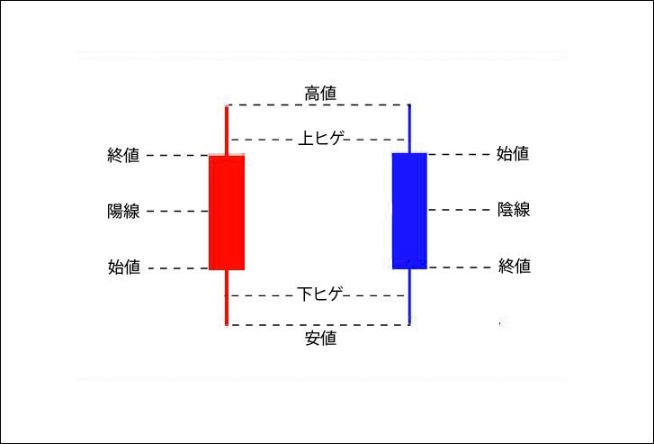 rousokuashi4